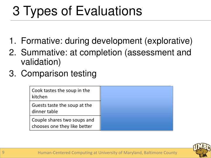 3 Types of Evaluations