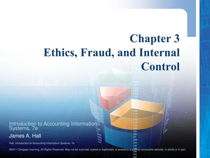 internal control and accounting system Preventative internal controls are proactive and the first line of defense in a financial accounting system detective internal controls accounting firms and.