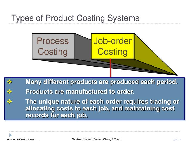 period vs product costs Product cost planning (co-pc-pcp) is an area within product cost controlling (co-pc) where you can plan costs for materials without reference to orders, and set prices for materials and other cost accounting objects.