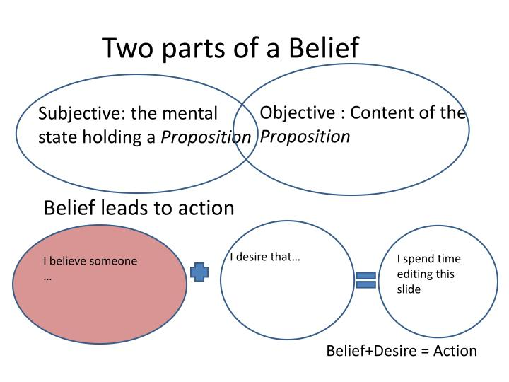 Two parts of a Belief