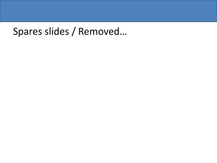 Spares slides / Removed…