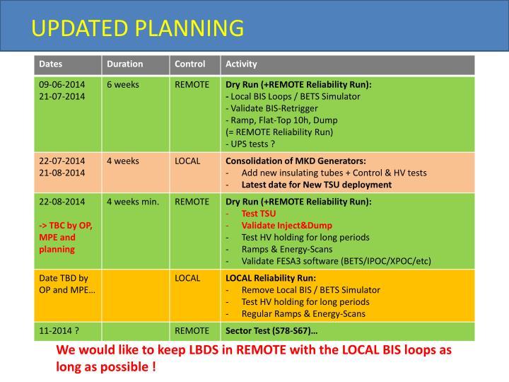 UPDATED PLANNING
