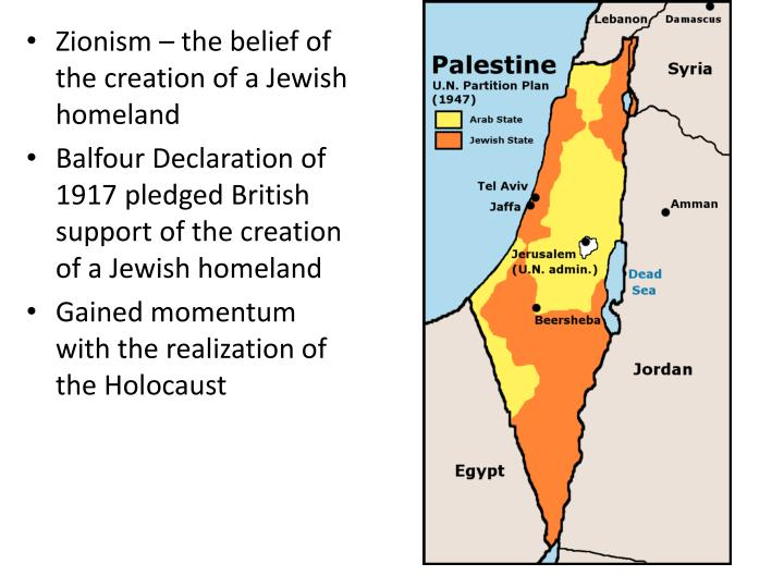 Zionism – the belief of the creation of a Jewish homeland