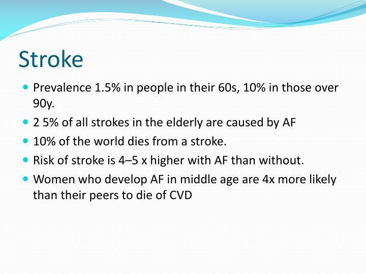 nice guideline atrial fibrillation elderly
