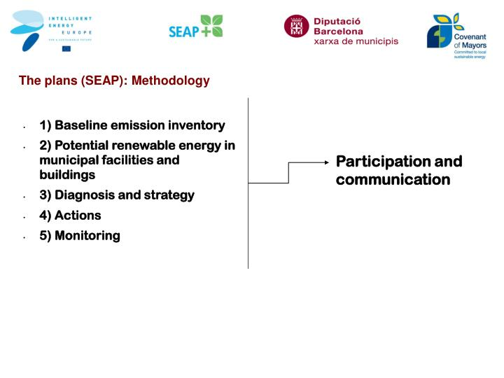 The plans (SEAP): Methodology