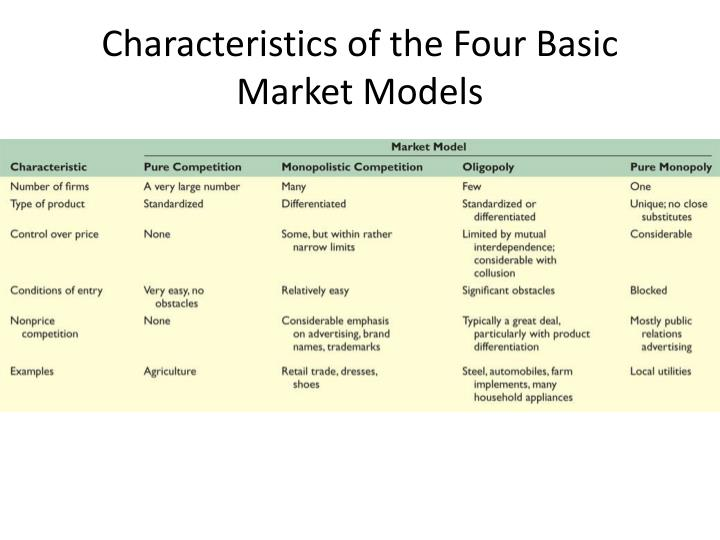 Mf strategic marketing market segmentation, target market and positio….