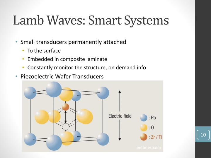 Lamb Waves: Smart Systems
