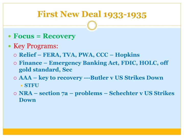 First New Deal 1933-1935
