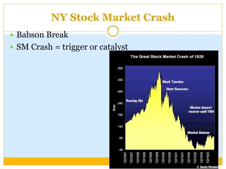 Ny stock market crash