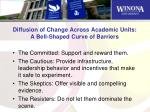 diffusion of change across academic units a bell shaped curve of barriers