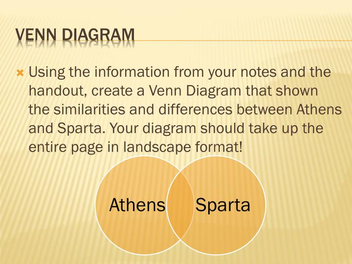 Ppt Athens Vs Sparta Powerpoint Presentation Id1956556