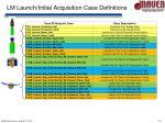 lm launch initial acquisition case definitions