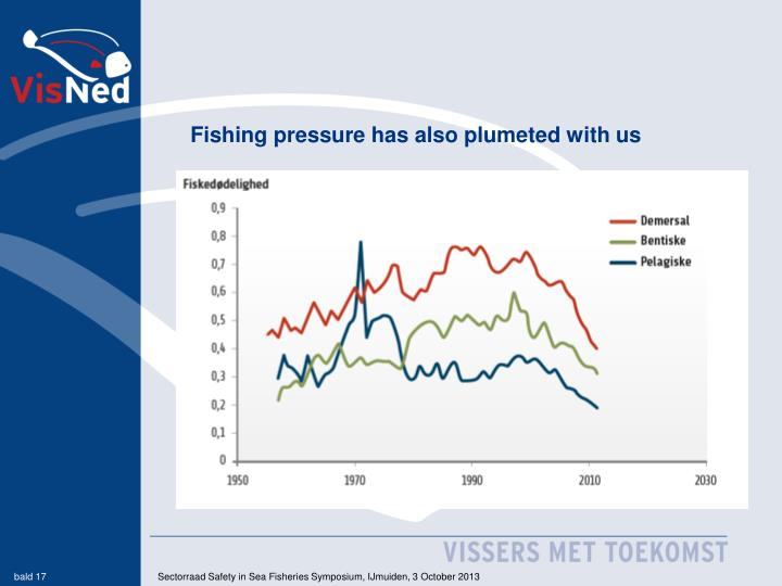 Fishing pressure has also plumeted with us