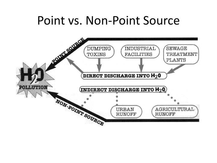 Point vs. Non-Point Source