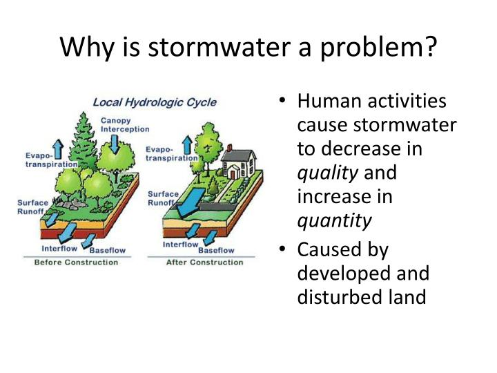 Why is stormwater a problem?