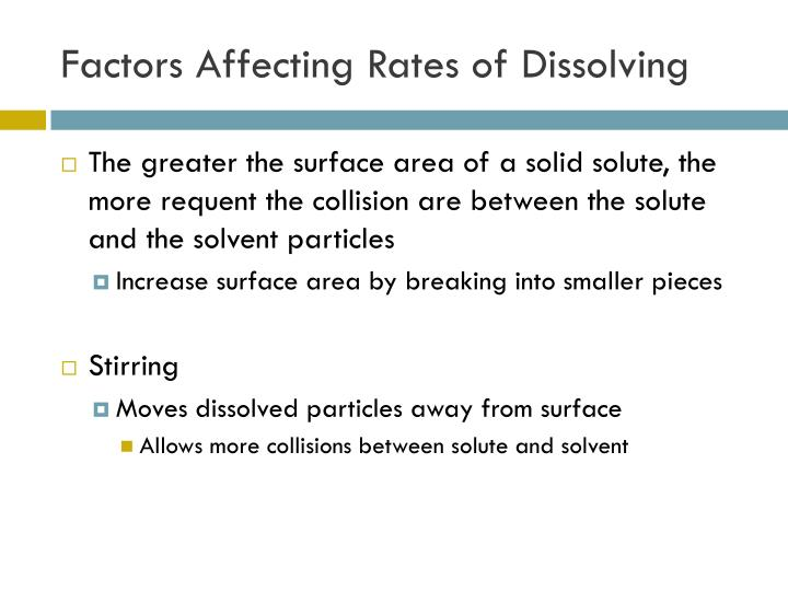 Factors Affecting Rates of Dissolving