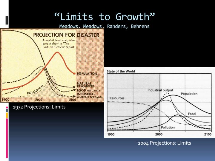 """Limits to Growth"""