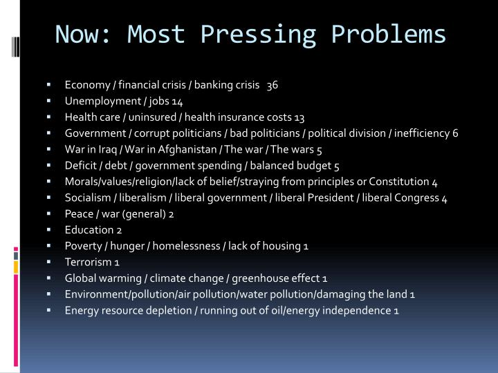 Now: Most Pressing Problems