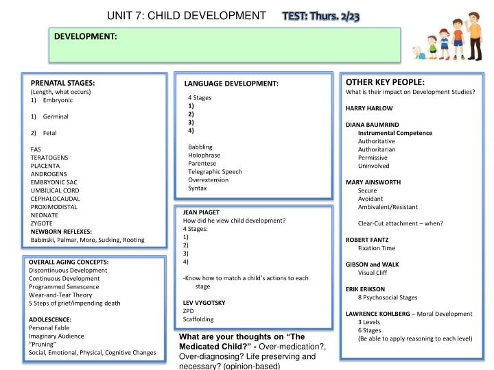 unit 3 child development