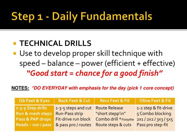 Step 1 - Daily Fundamentals