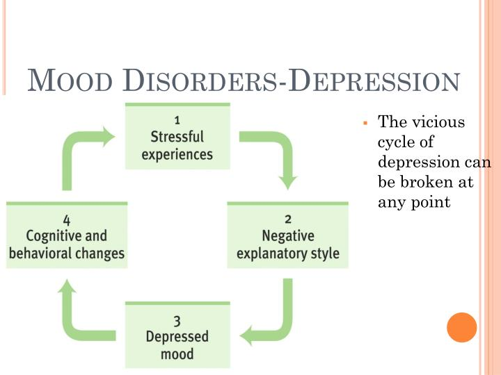 an analysis of depression a mood disorder Analysis of gender differences in self-statements and mood disorders robert devore and mary e pritchard devore, robert e, is a research assistant at.