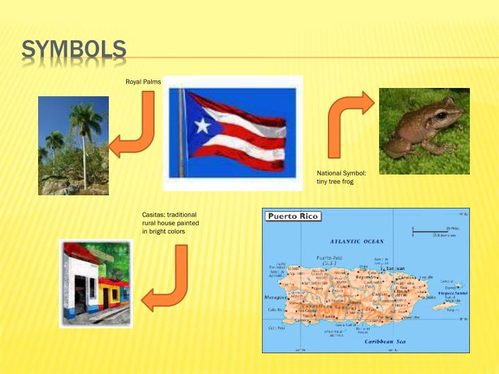Ppt Culture Of Puerto Rico Powerpoint Presentation Id1958252