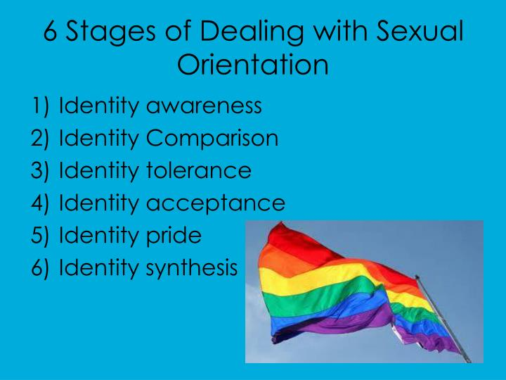 6 stages of sexual identity