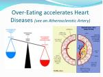 over eating accelerates heart diseases see an atherosclerotic artery