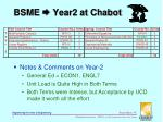 bsme year2 at chabot