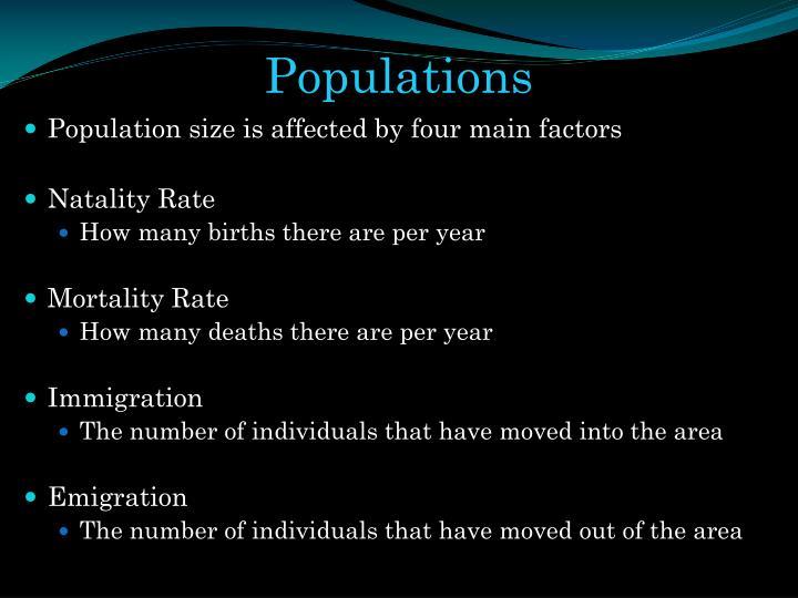 Populations1