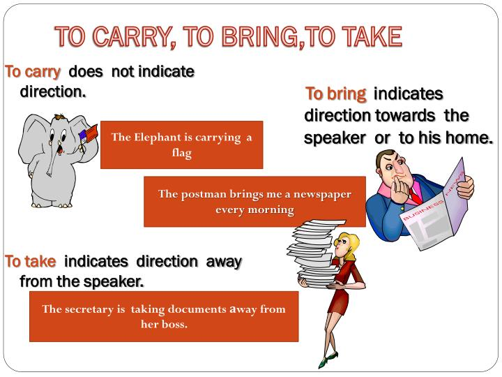TO CARRY, TO BRING,TO TAKE