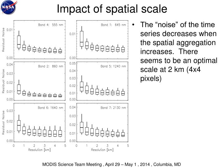 Impact of spatial