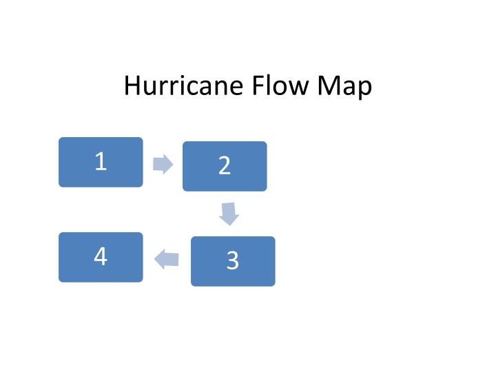 hurricane flow map n.