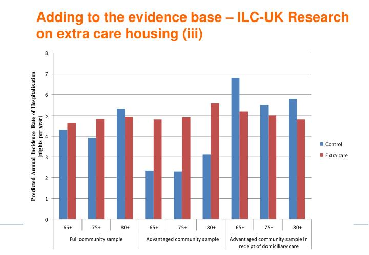Adding to the evidence base – ILC-UK Research on extra care housing (iii)