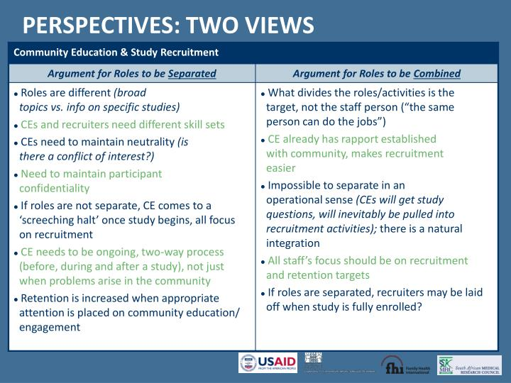 PERSPECTIVES: TWO VIEWS
