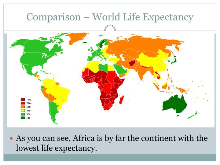 Comparison – World Life Expectancy