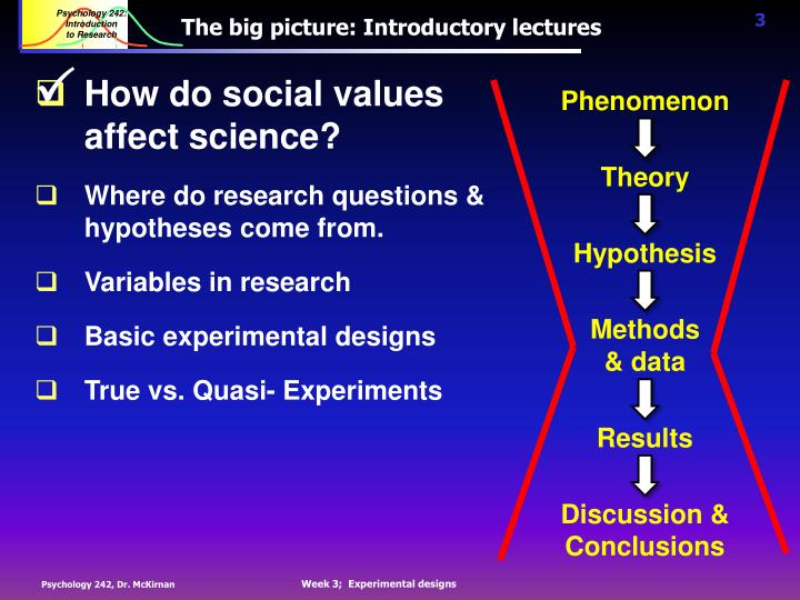 The big picture introductory lectures