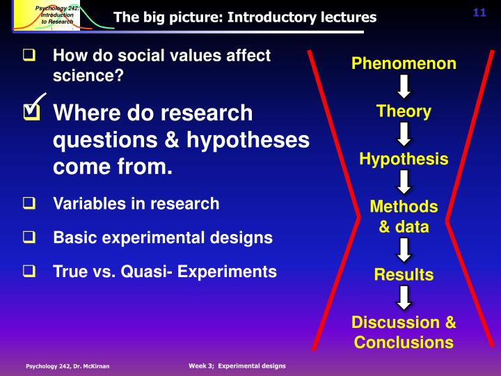The big picture: Introductory lectures