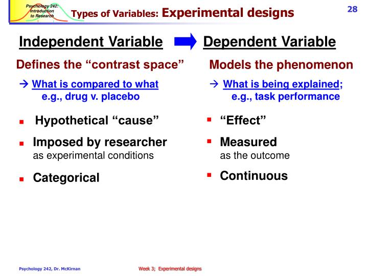 Types of Variables: