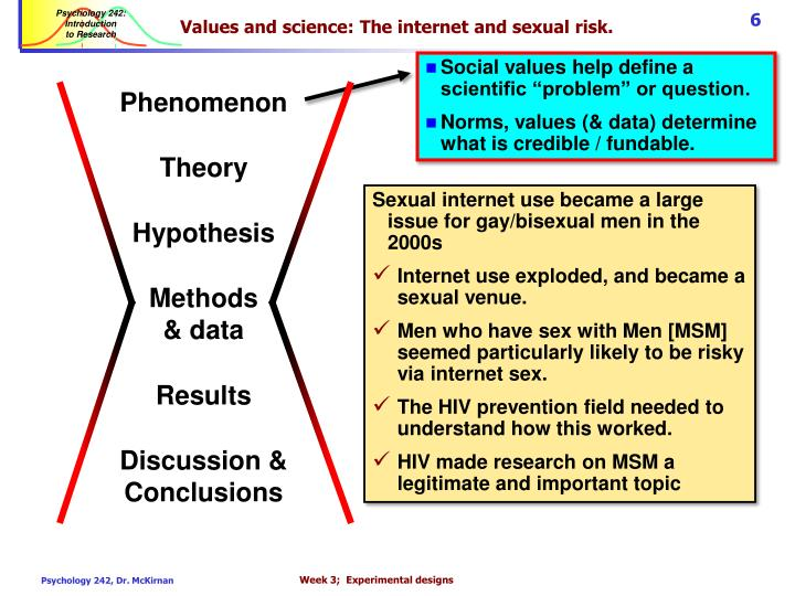 Values and science: The internet and sexual risk.
