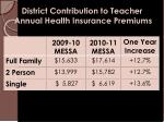 district contribution to teacher annual health insurance premiums
