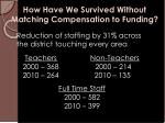 how have we survived without matching compensation to funding