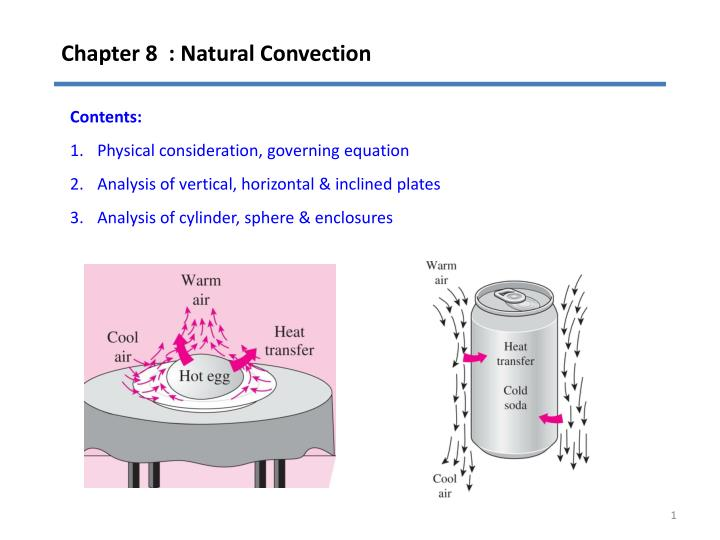 chapter 8 natural convection n.