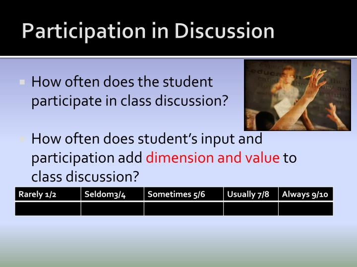 Participation in Discussion