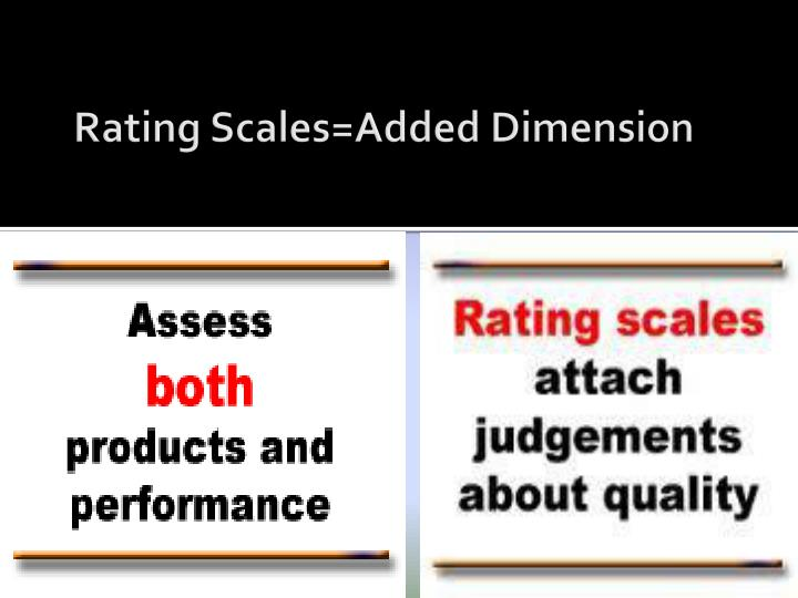 Rating Scales=Added Dimension