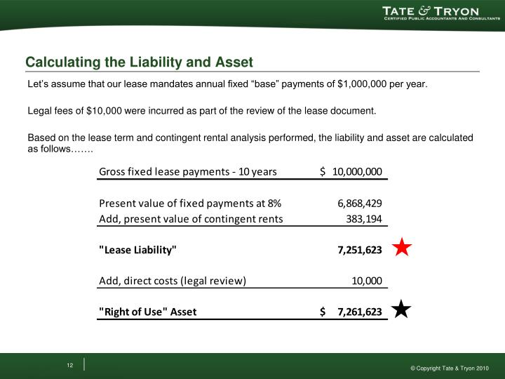 Calculating the Liability and Asset