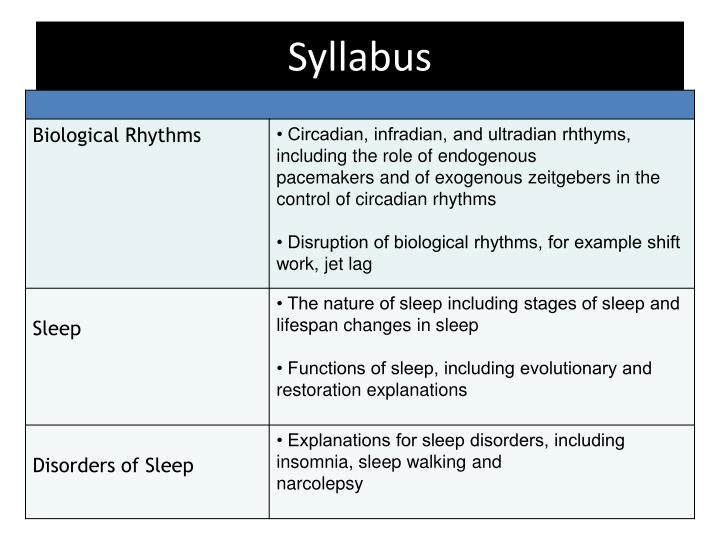 discuss the disruption of biological rhythms These are rhythms lasting 'about one day' the best example of a circadian rhythm is the sleep-wake cycle, associated with which are many cyclical changes with active and dormant periods, for example body temperature and urine production.
