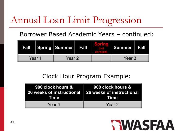 Annual Loan