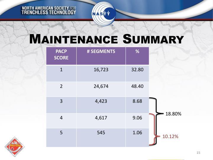 Maintenance Summary