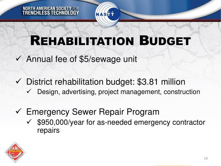 Rehabilitation Budget